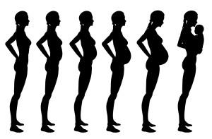 Abnehmen nach der Schwangerschaft