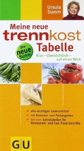 Meine neue trennkost-Tabelle . Summ-Reihe: Klar – übersichtlich – auf einen Blick. Alle wichtigen Lebensmittel. mit Kalorienangaben. Service: … und Fast-Food-Gerichte (GU Summ-Reihe) von Summ. Ursula (2003) Taschenbuch